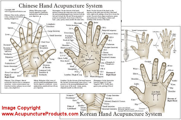 Chinese and Korean Hand Acupuncture Chart