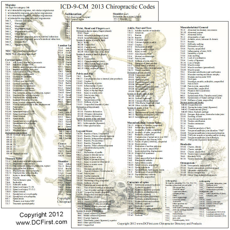 Chiropractic ICD 9 Coding Chart